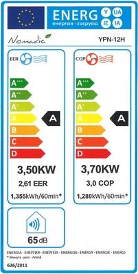 climatiseur monobloc mobile classe énergétique