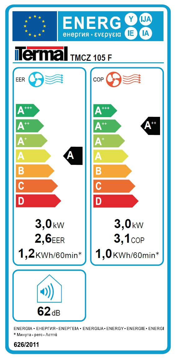 TMCZ105F classe énergétique